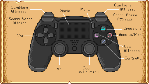 PS4ControllerMap IT.png
