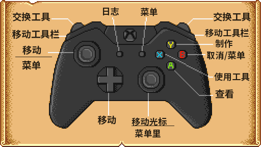 XboxControllerMap ZH.png