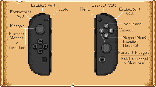 SwitchControllerMap HU.png