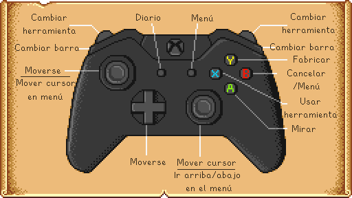XboxControllerMap ES.png
