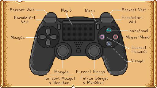 PS4ControllerMap HU.png