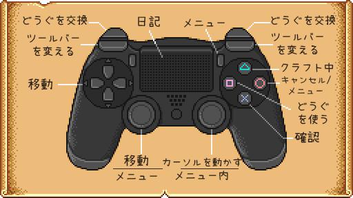 PS4ControllerMap JA.png